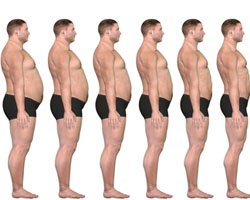 Weight loss could be a potential factor in regaining erectile function by losing 5 to 10 percent of the body weight