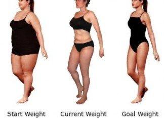 Irisin losing weight hormone