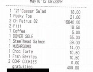 Two business associates visiting New York City spent $16,640 on two bottles of Petrus '82 wine alone at 21 Club