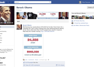 """Barack Obama has enjoyed a surge in Facebook """"likes"""", thanks to a co-ordinated social media campaign"""