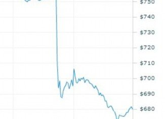 Google's stock value plunged a hair-raising 10 percent this week
