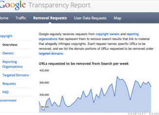 According to Google's Transparency Report, governments around the world made nearly 21,000 requests for access to its data in the first six months of 2012