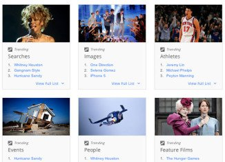 Whitney Houston, One Direction and super hit Gangnam Style topped global searches on Google in 2012