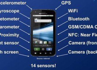 Security researchers have found that data captured by smartphone sensors could help criminals guess codes used to lock the gadgets.