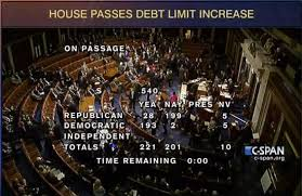 The House of Representatives has passed an increase in the US government's debt limit